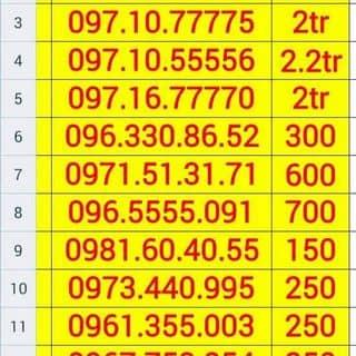 Sim số đẹp của phamviettrinh2 tại 1 Tháng 5, Thành Phố Cà Mau, Cà Mau - 1025068